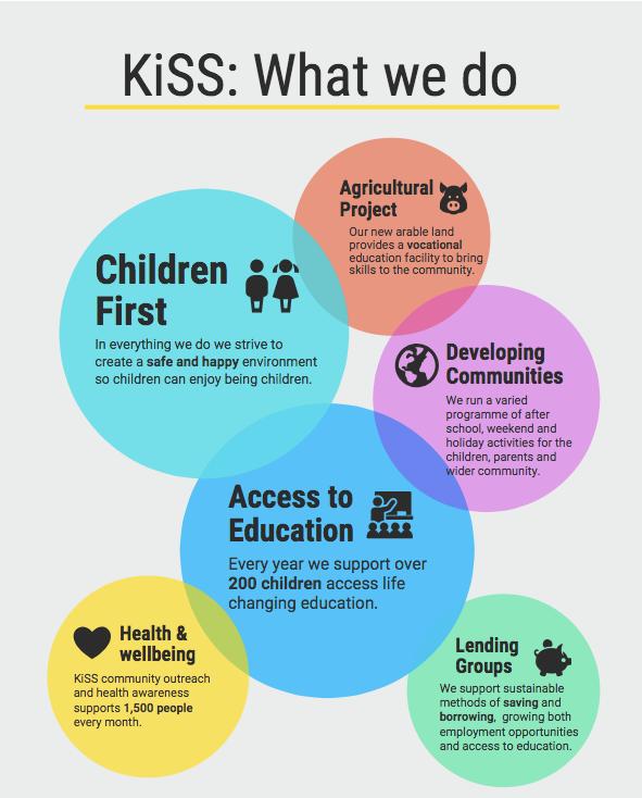 Ki SS Infographic v2